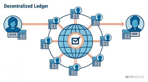 Nazwa: 112017-Blockchain-4-V2.jpg Wyświetleń: 482  Rozmiar: 20.1 Kb