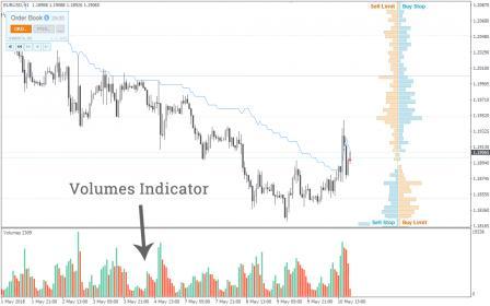 Nazwa: indicator-Volumes.jpg Wyświetleń: 290  Rozmiar: 17.2 Kb