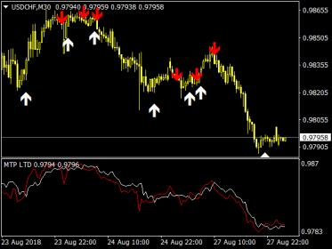 Nazwa: forex-buy-sell-indicator.jpg Wyświetleń: 215  Rozmiar: 17.9 Kb