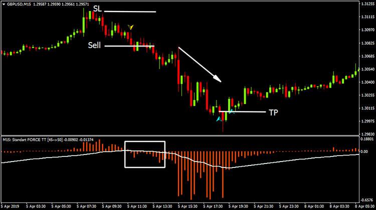 Nazwa: Volume-RV-MTF-Sell-Conditions.jpg Wyświetleń: 199  Rozmiar: 55.2 Kb