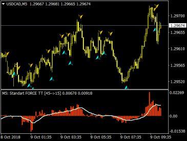Nazwa: volume-rv-mtf-indicator.jpg Wyświetleń: 196  Rozmiar: 18.6 Kb