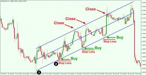 Nazwa: Linear-Regression-Trading-Strategy-1-1.jpg Wyświetleń: 210  Rozmiar: 20.0 Kb