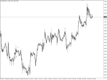 Nazwa: 3_Moving_Average_MA_Cross_with_Alert_Indicator_For_MT4_1_1.jpg Wyświetleń: 176  Rozmiar: 10.3 Kb