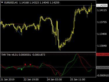 Nazwa: thv-trix-v-6-01-indicator.jpg Wyświetleń: 769  Rozmiar: 16.6 Kb