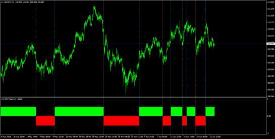 Nazwa: rsi filter lines.jpg Wyświetleń: 466  Rozmiar: 20.2 Kb
