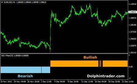 Nazwa: RSI-Filter-Forex-indicator.jpg Wyświetleń: 479  Rozmiar: 19.3 Kb
