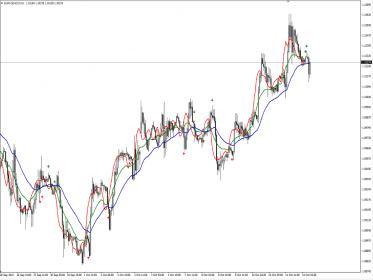 Nazwa: 3_Moving_Average_MA_Cross_with_Alert_Indicator_For_MT4_1_2.jpg Wyświetleń: 437  Rozmiar: 12.3 Kb
