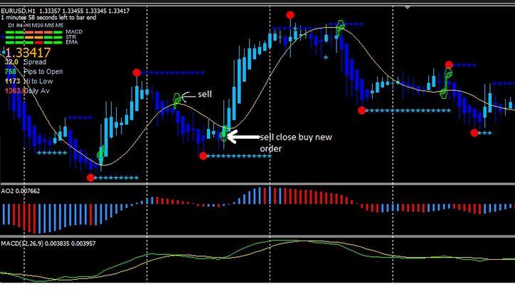 Nazwa: Best-Forex-MT4-Indicators.jpg Wyświetleń: 106  Rozmiar: 45.5 Kb