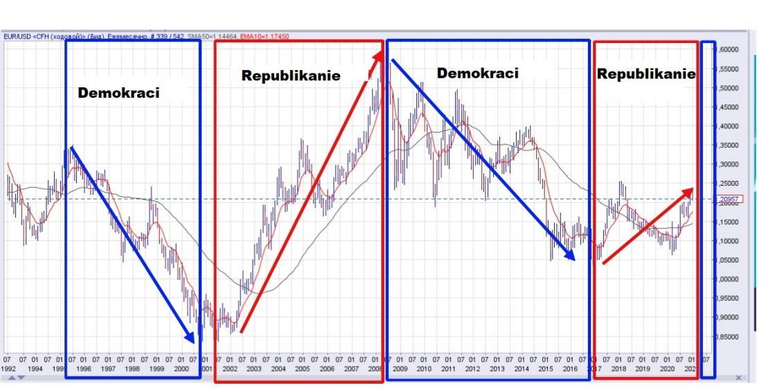 Nazwa: евро партия в Белом Доме.jpg Wyświetleń: 1  Rozmiar: 102.0 Kb